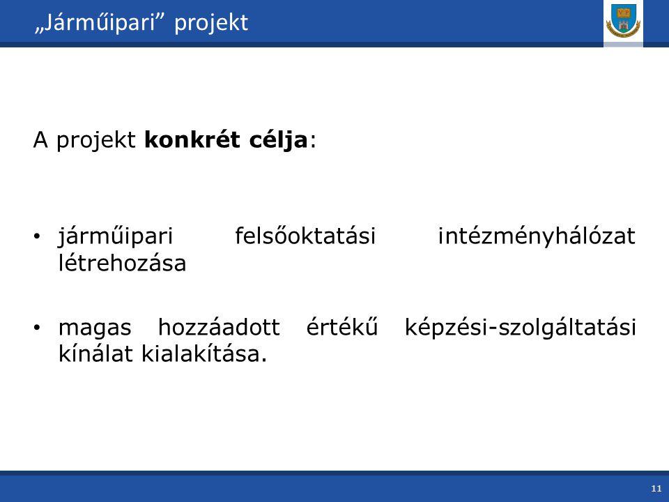 """""""Járműipari projekt A projekt konkrét célja:"""