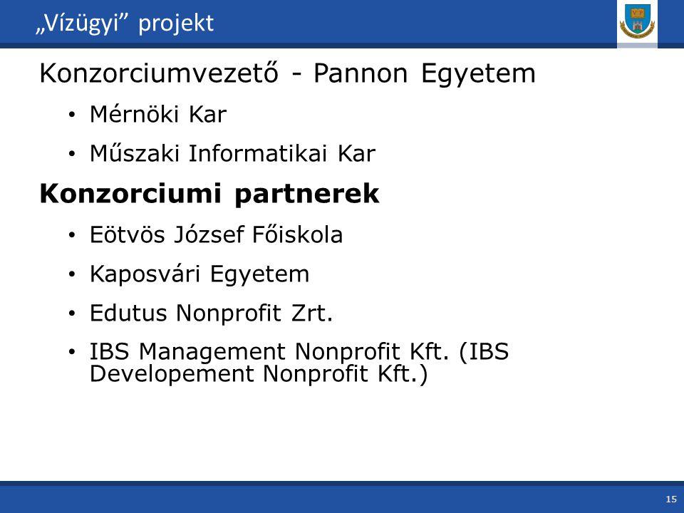 Konzorciumvezető - Pannon Egyetem
