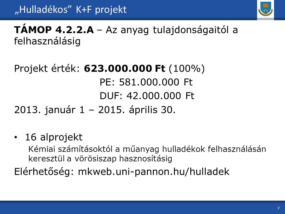 """""""Hulladékos K+F projekt"""