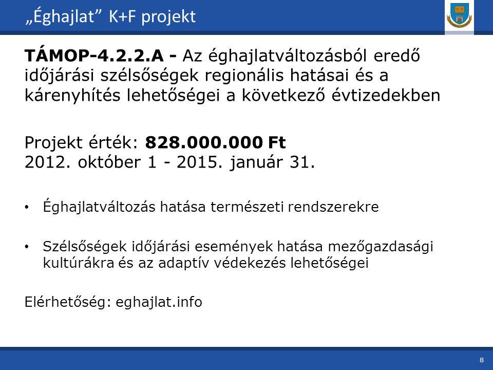 """""""Éghajlat K+F projekt"""