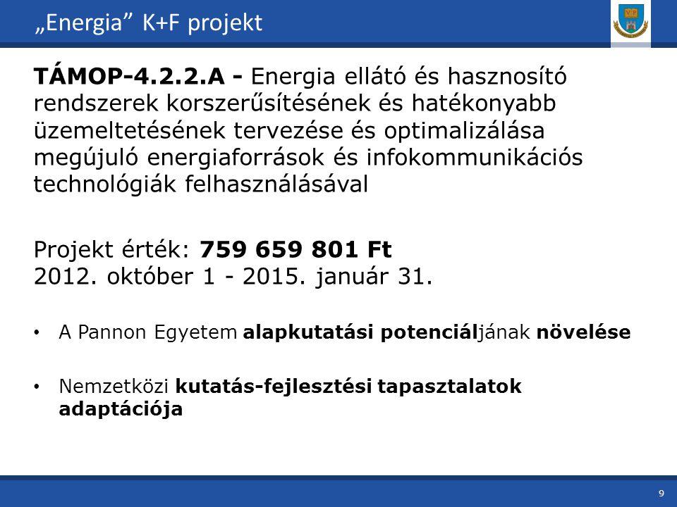 """Energia K+F projekt"