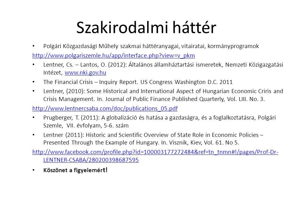 Szakirodalmi háttér Polgári Közgazdasági Műhely szakmai háttéranyagai, vitairatai, kormányprogramok.