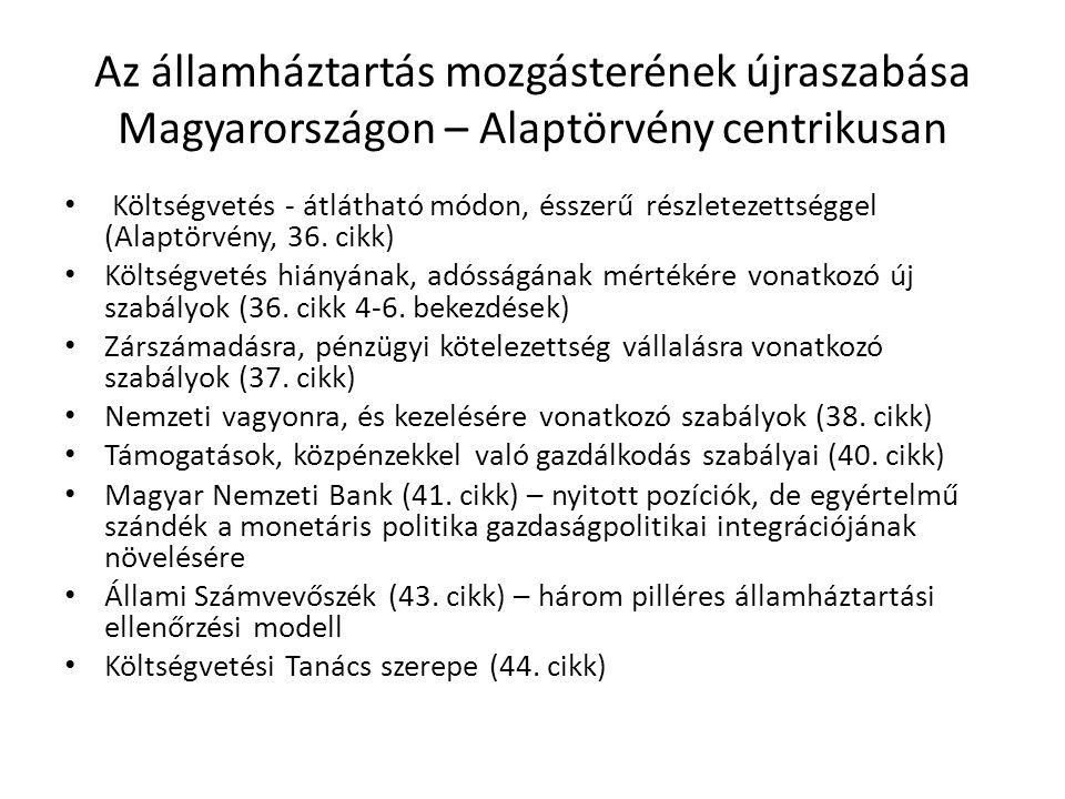 Az államháztartás mozgásterének újraszabása Magyarországon – Alaptörvény centrikusan
