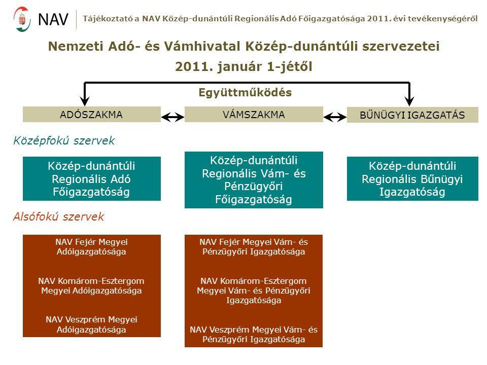Nemzeti Adó- és Vámhivatal Közép-dunántúli szervezetei
