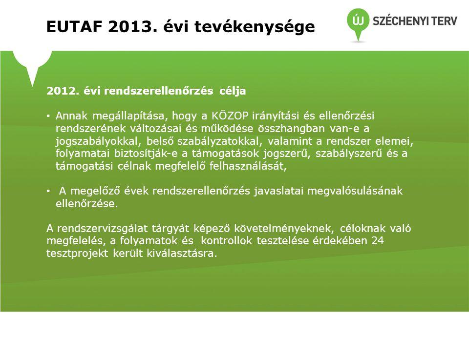 EUTAF 2013. évi tevékenysége
