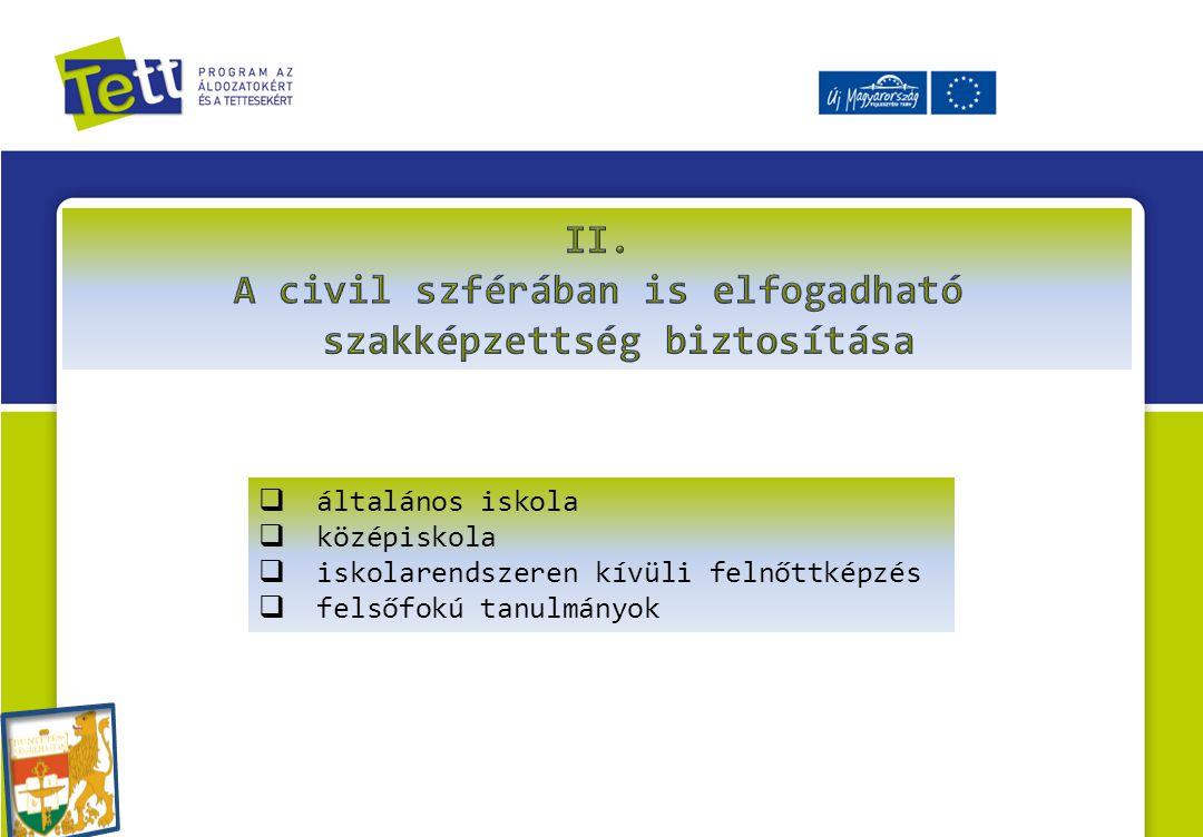 A civil szférában is elfogadható szakképzettség biztosítása