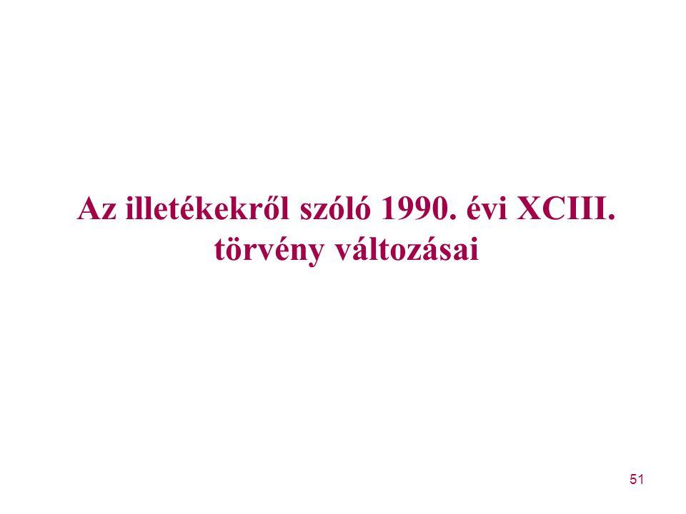 Az illetékekről szóló 1990. évi XCIII. törvény változásai