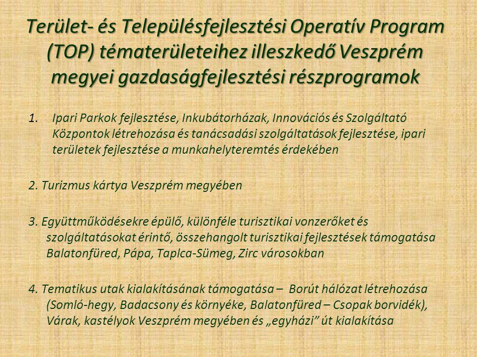 Terület- és Településfejlesztési Operatív Program (TOP) tématerületeihez illeszkedő Veszprém megyei gazdaságfejlesztési részprogramok