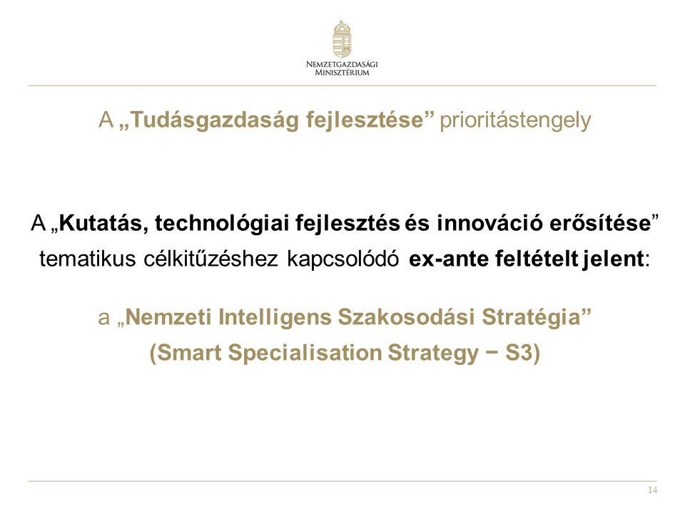 """A """"Tudásgazdaság fejlesztése prioritástengely A """"Kutatás, technológiai fejlesztés és innováció erősítése tematikus célkitűzéshez kapcsolódó ex-ante feltételt jelent: a """"Nemzeti Intelligens Szakosodási Stratégia (Smart Specialisation Strategy − S3)"""