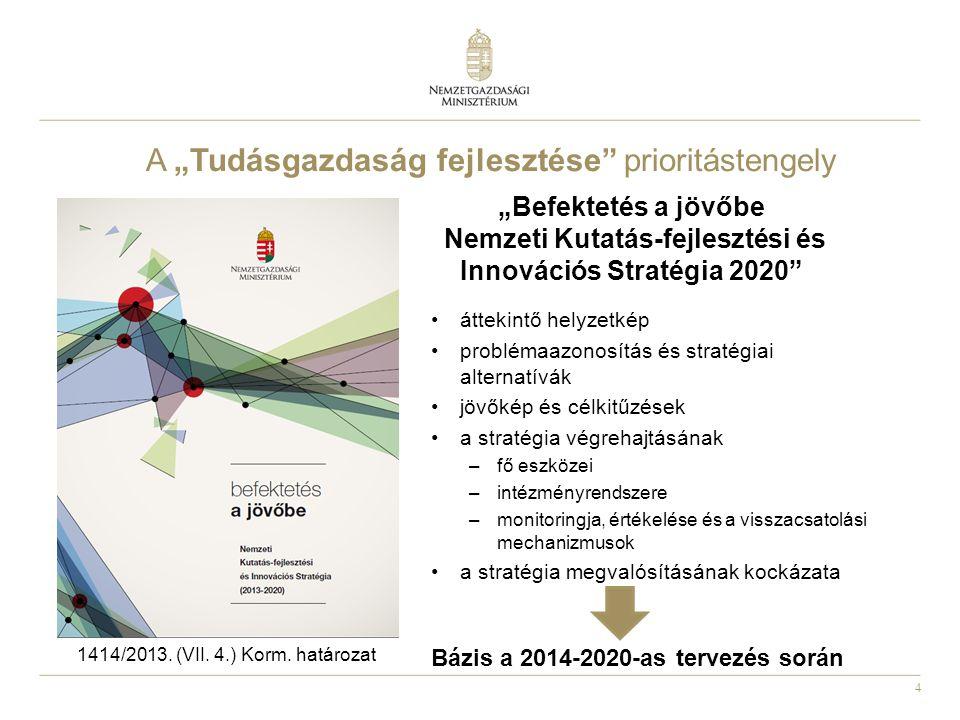 Nemzeti Kutatás-fejlesztési és Innovációs Stratégia 2020