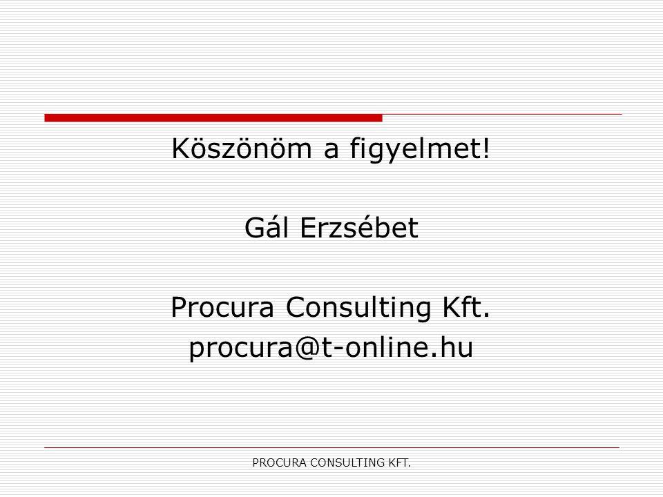 Procura Consulting Kft. procura@t-online.hu
