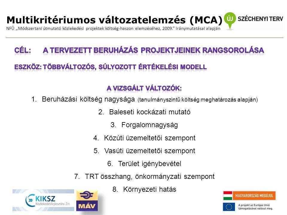 Multikritériumos változatelemzés (MCA)