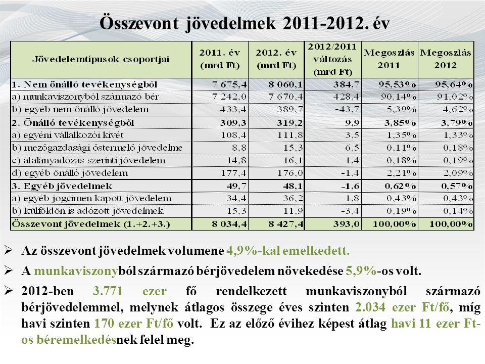 Összevont jövedelmek 2011-2012. év