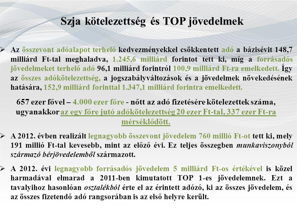 Szja kötelezettség és TOP jövedelmek