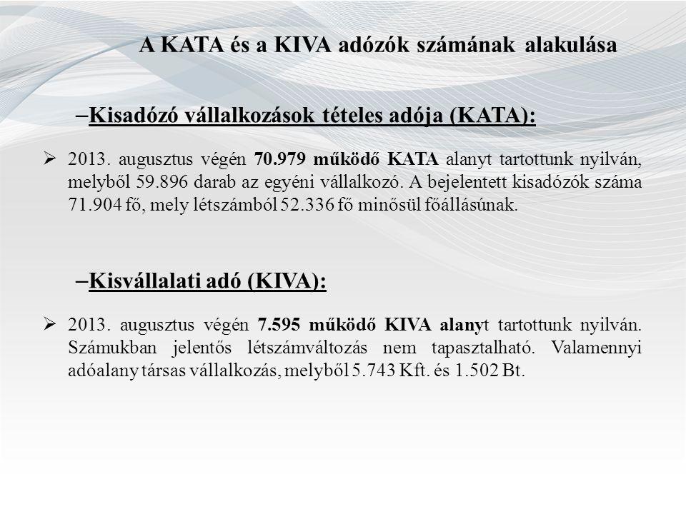 A KATA és a KIVA adózók számának alakulása