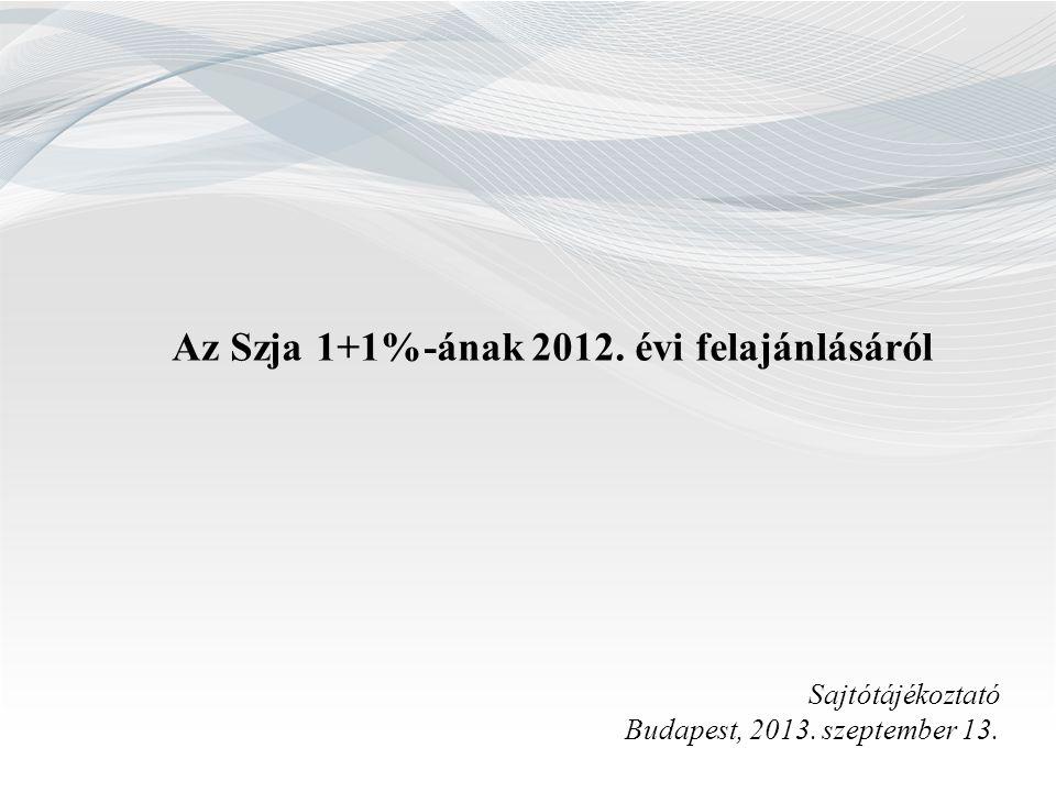 Az Szja 1+1%-ának 2012. évi felajánlásáról