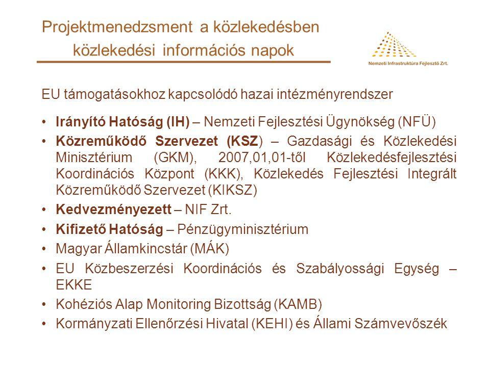 közlekedési információs napok