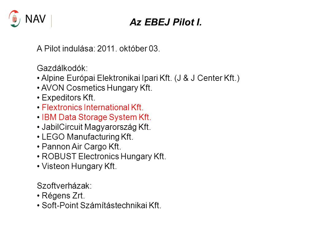 Az EBEJ Pilot I. A Pilot indulása: 2011. október 03. Gazdálkodók: