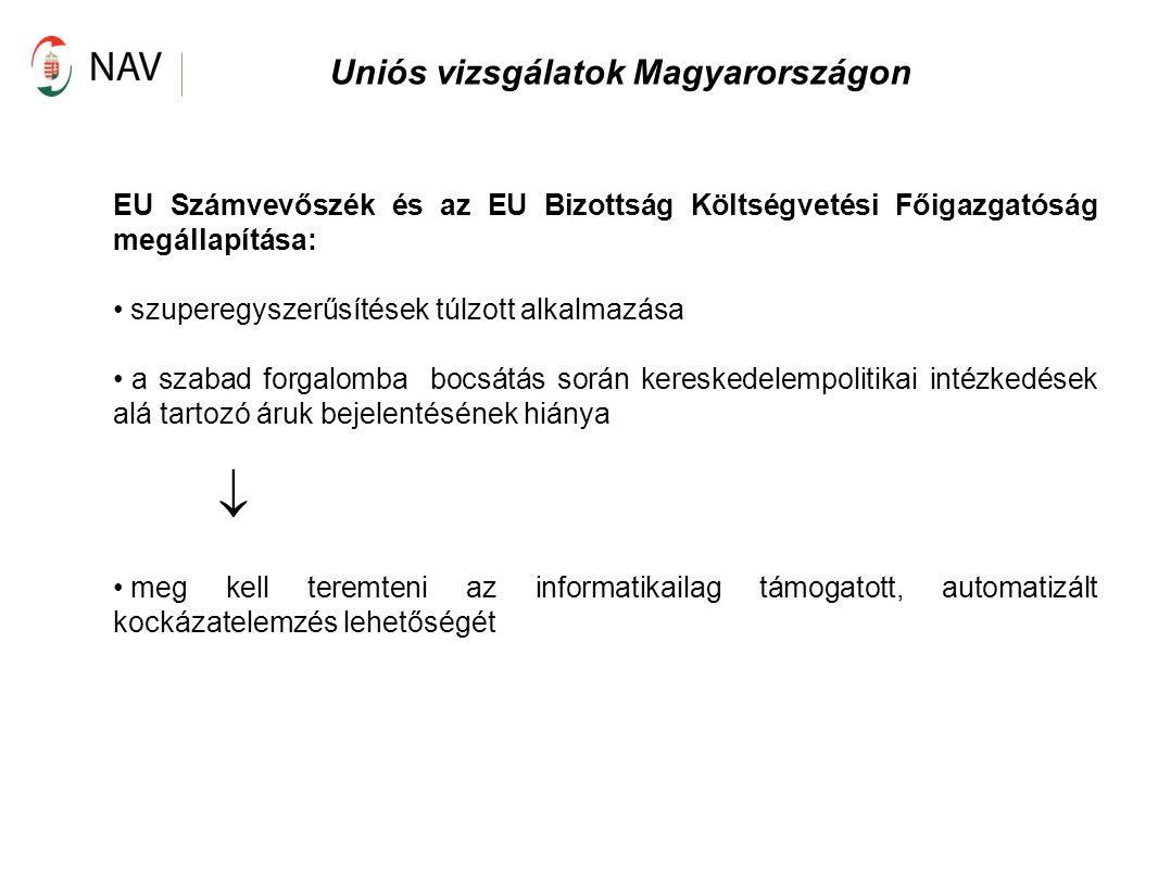 Uniós vizsgálatok Magyarországon