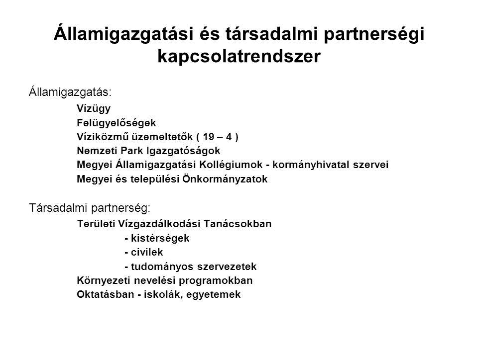 Államigazgatási és társadalmi partnerségi kapcsolatrendszer