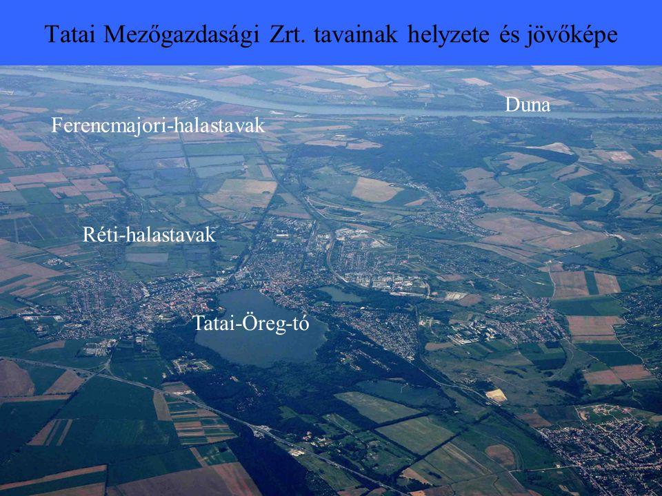 Tatai Mezőgazdasági Zrt. tavainak helyzete és jövőképe