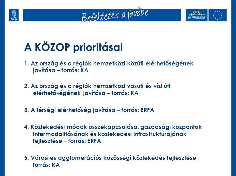 A KÖZOP prioritásai 1. Az ország és a régiók nemzetközi közúti elérhetőségének javítása – forrás: KA.