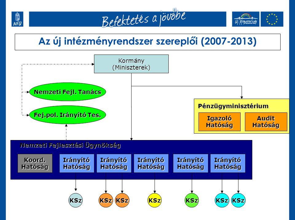 Az új intézményrendszer szereplői (2007-2013)