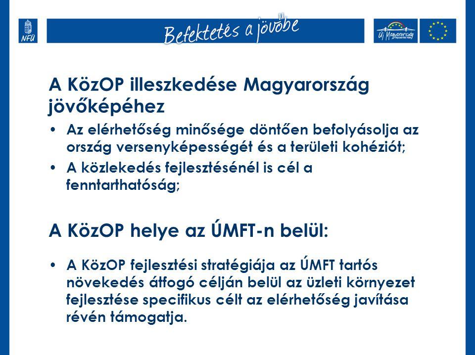 A KözOP illeszkedése Magyarország jövőképéhez
