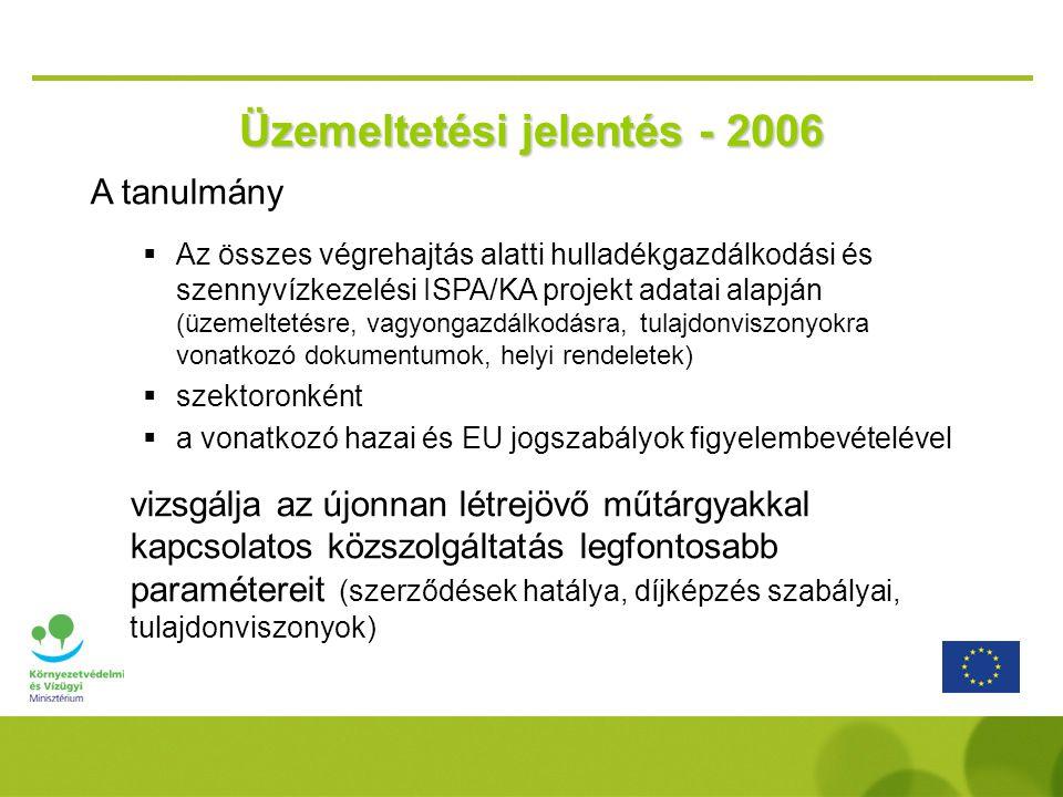 Üzemeltetési jelentés - 2006