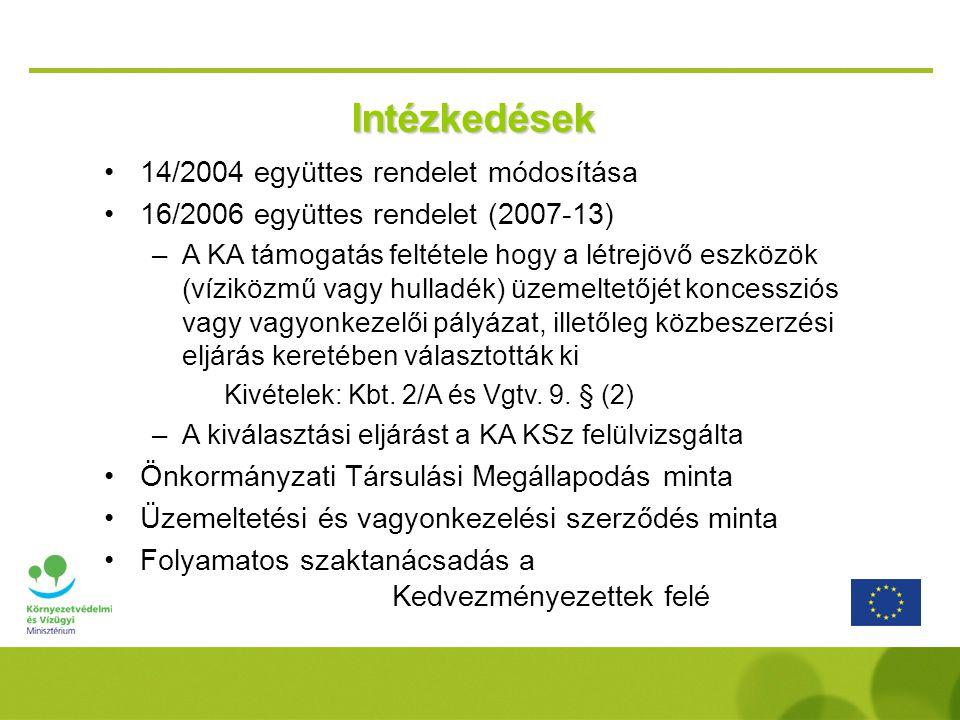 Intézkedések 14/2004 együttes rendelet módosítása