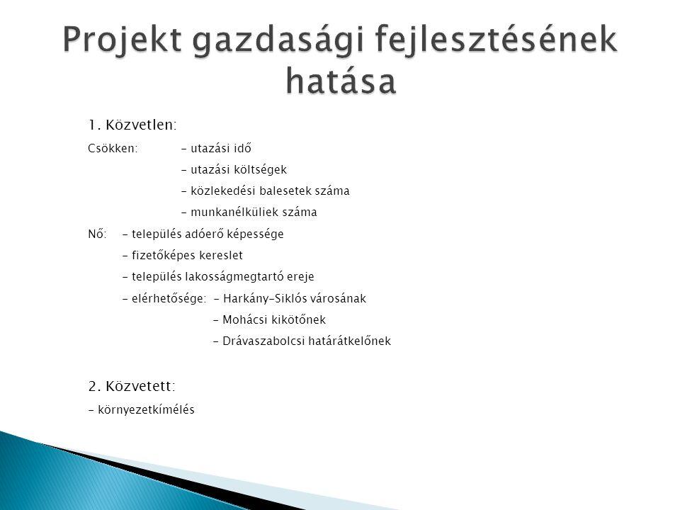 Projekt gazdasági fejlesztésének hatása