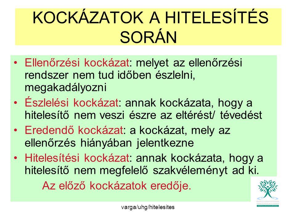 KOCKÁZATOK A HITELESÍTÉS SORÁN