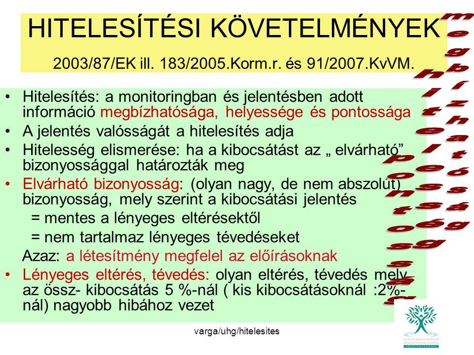 varga/uhg/hitelesites