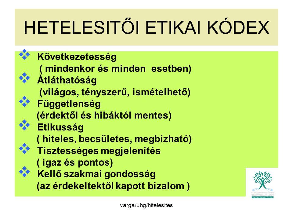 HETELESITŐI ETIKAI KÓDEX
