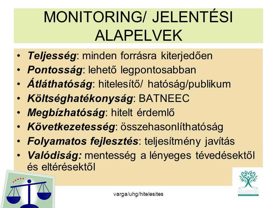 MONITORING/ JELENTÉSI ALAPELVEK