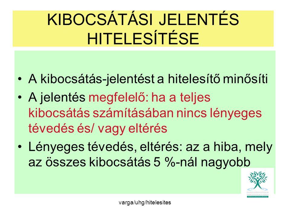 KIBOCSÁTÁSI JELENTÉS HITELESÍTÉSE