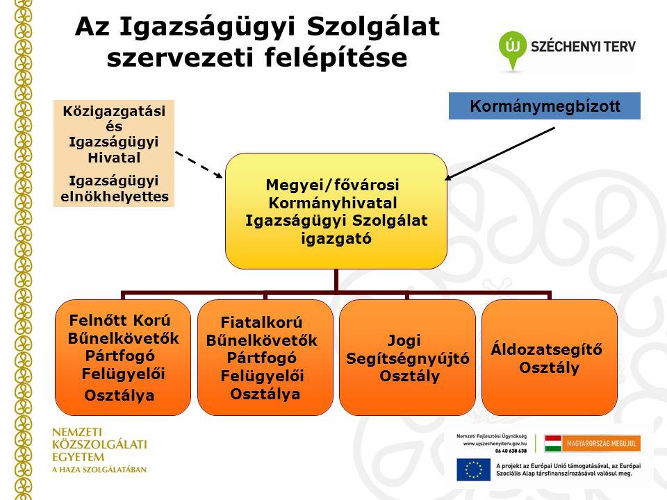 Az Igazságügyi Szolgálat szervezeti felépítése