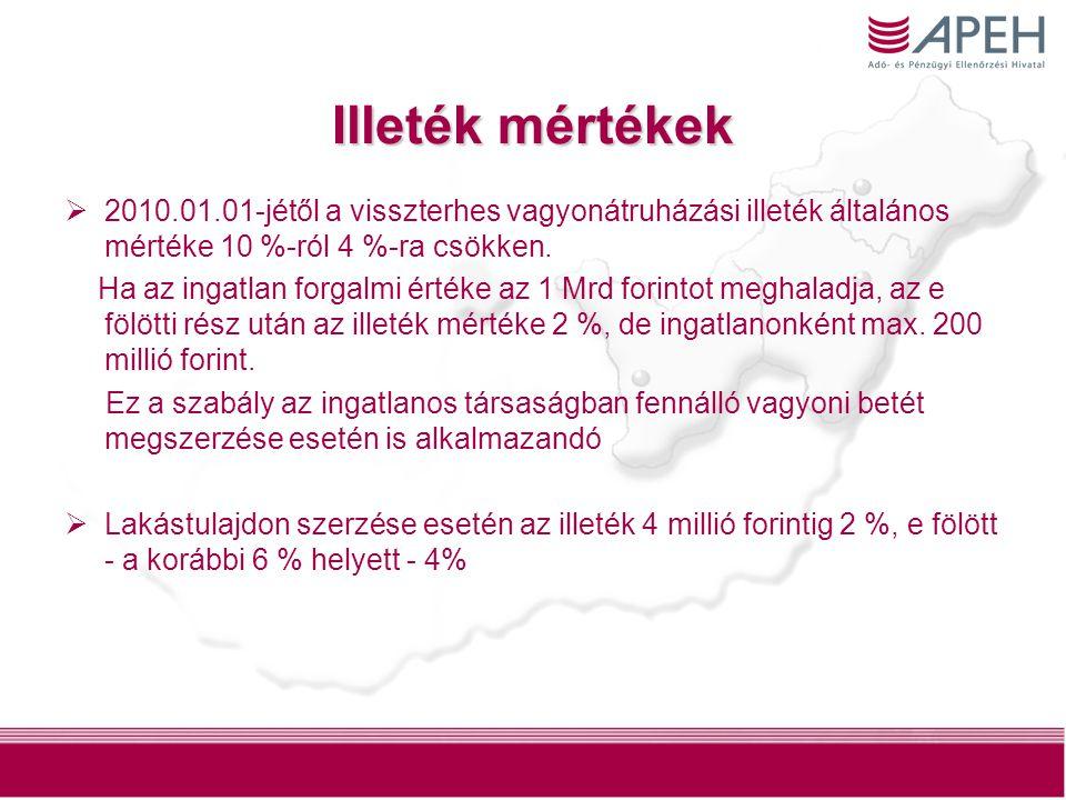 Illeték mértékek 2010.01.01-jétől a visszterhes vagyonátruházási illeték általános mértéke 10 %-ról 4 %-ra csökken.