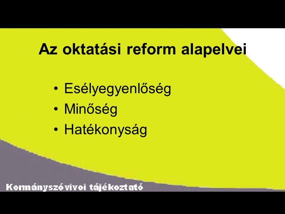 Az oktatási reform alapelvei
