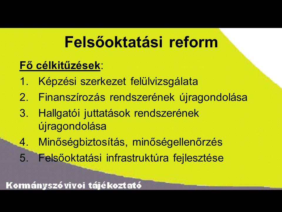 Felsőoktatási reform Fő célkitűzések:
