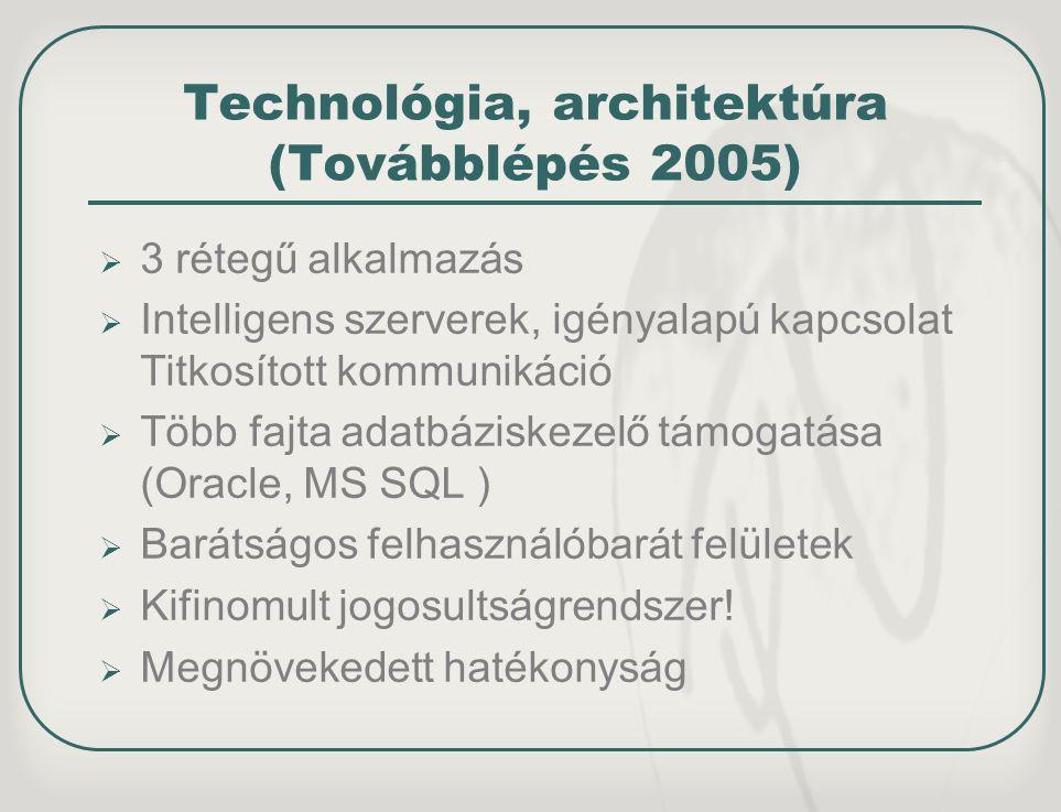 Technológia, architektúra (Továbblépés 2005)
