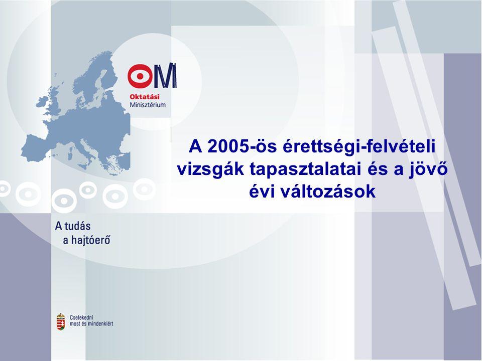A 2005-ös érettségi-felvételi vizsgák tapasztalatai és a jövő évi változások