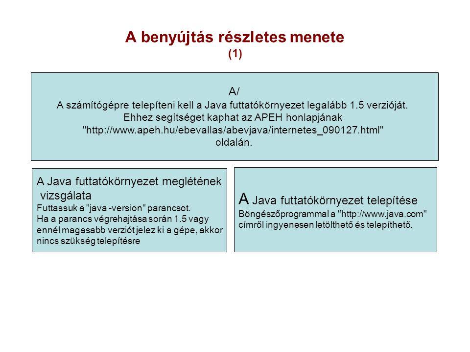 A benyújtás részletes menete (1)