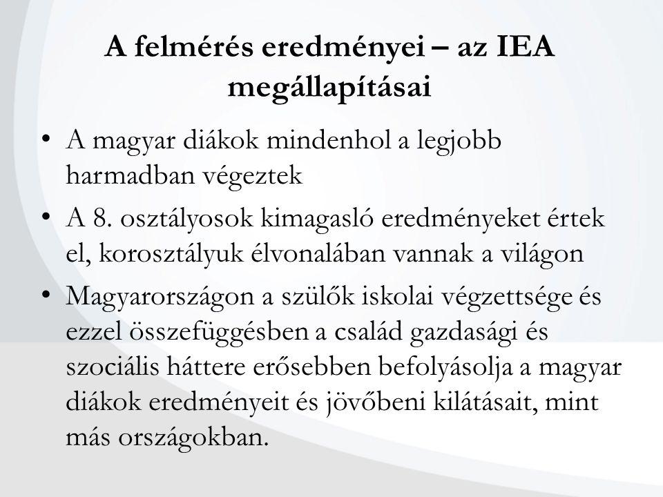A felmérés eredményei – az IEA megállapításai