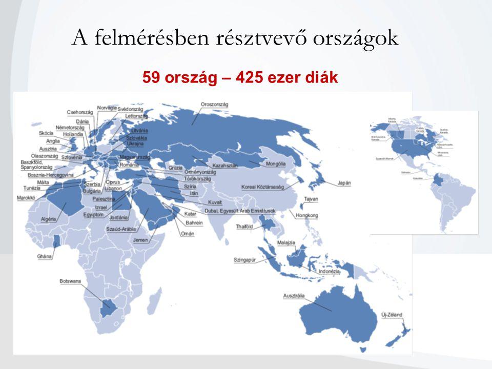 A felmérésben résztvevő országok
