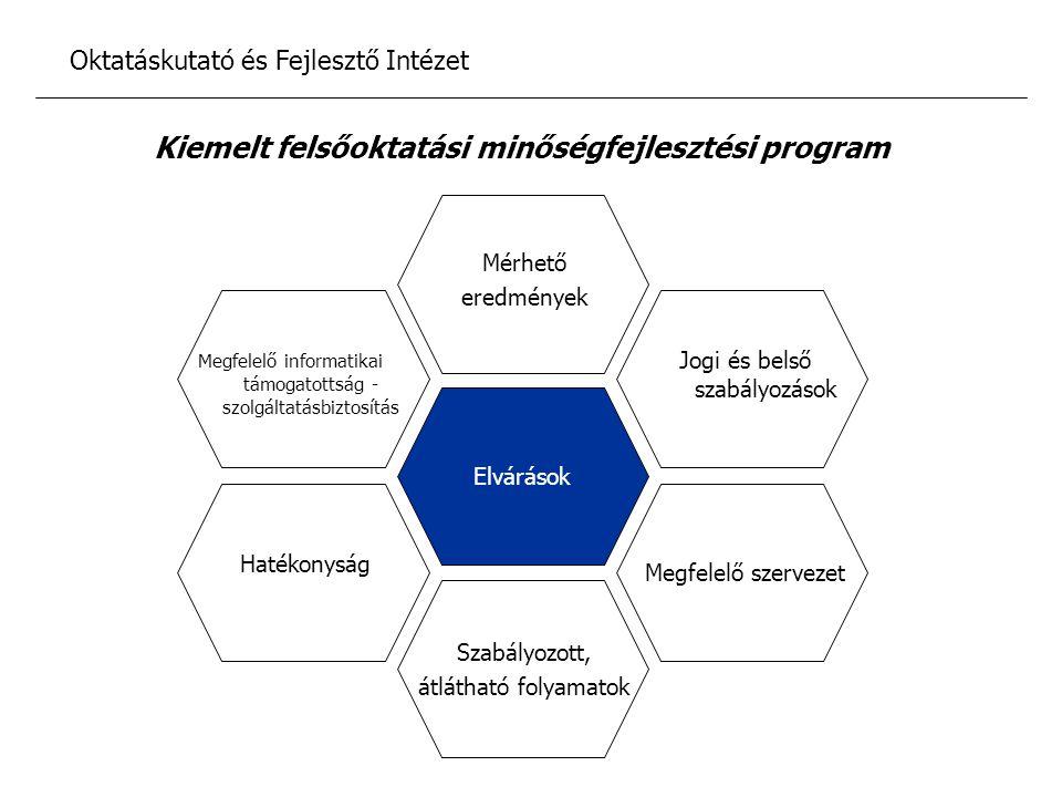 Kiemelt felsőoktatási minőségfejlesztési program
