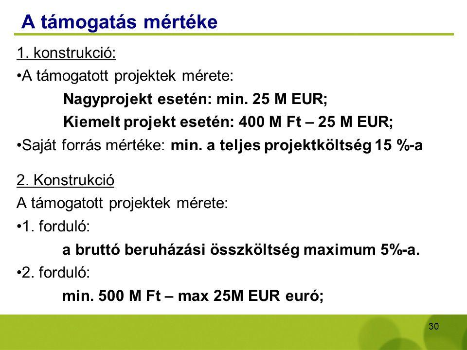 A támogatás mértéke 1. konstrukció: A támogatott projektek mérete: