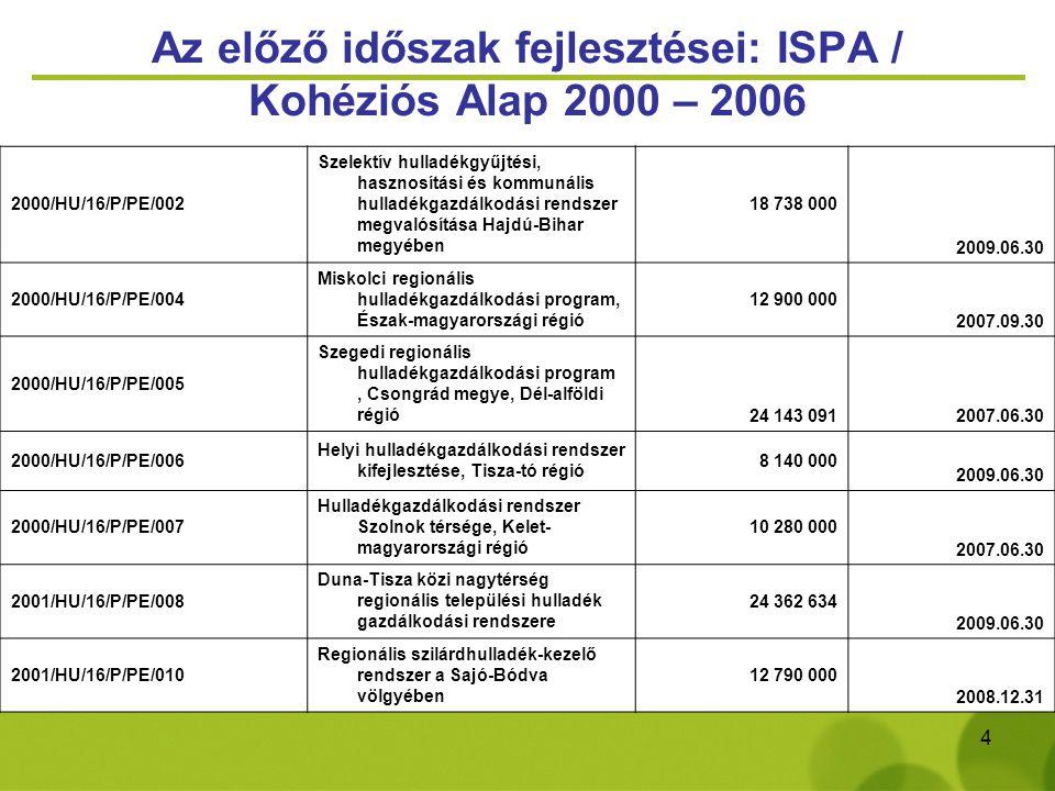 Az előző időszak fejlesztései: ISPA / Kohéziós Alap 2000 – 2006