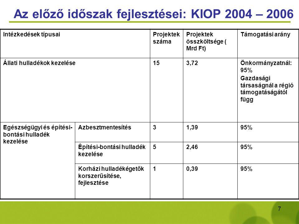 Az előző időszak fejlesztései: KIOP 2004 – 2006