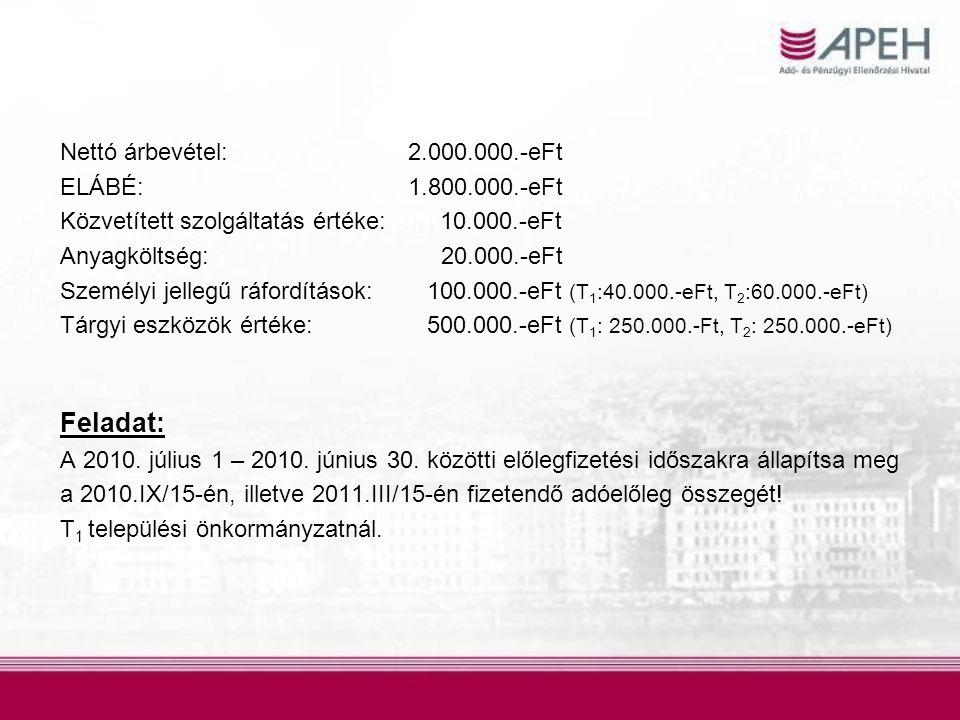 Feladat: Nettó árbevétel: 2.000.000.-eFt ELÁBÉ: 1.800.000.-eFt